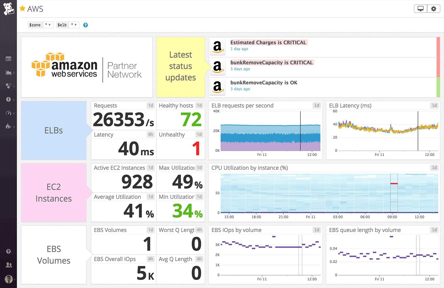AWS_dashboard.png