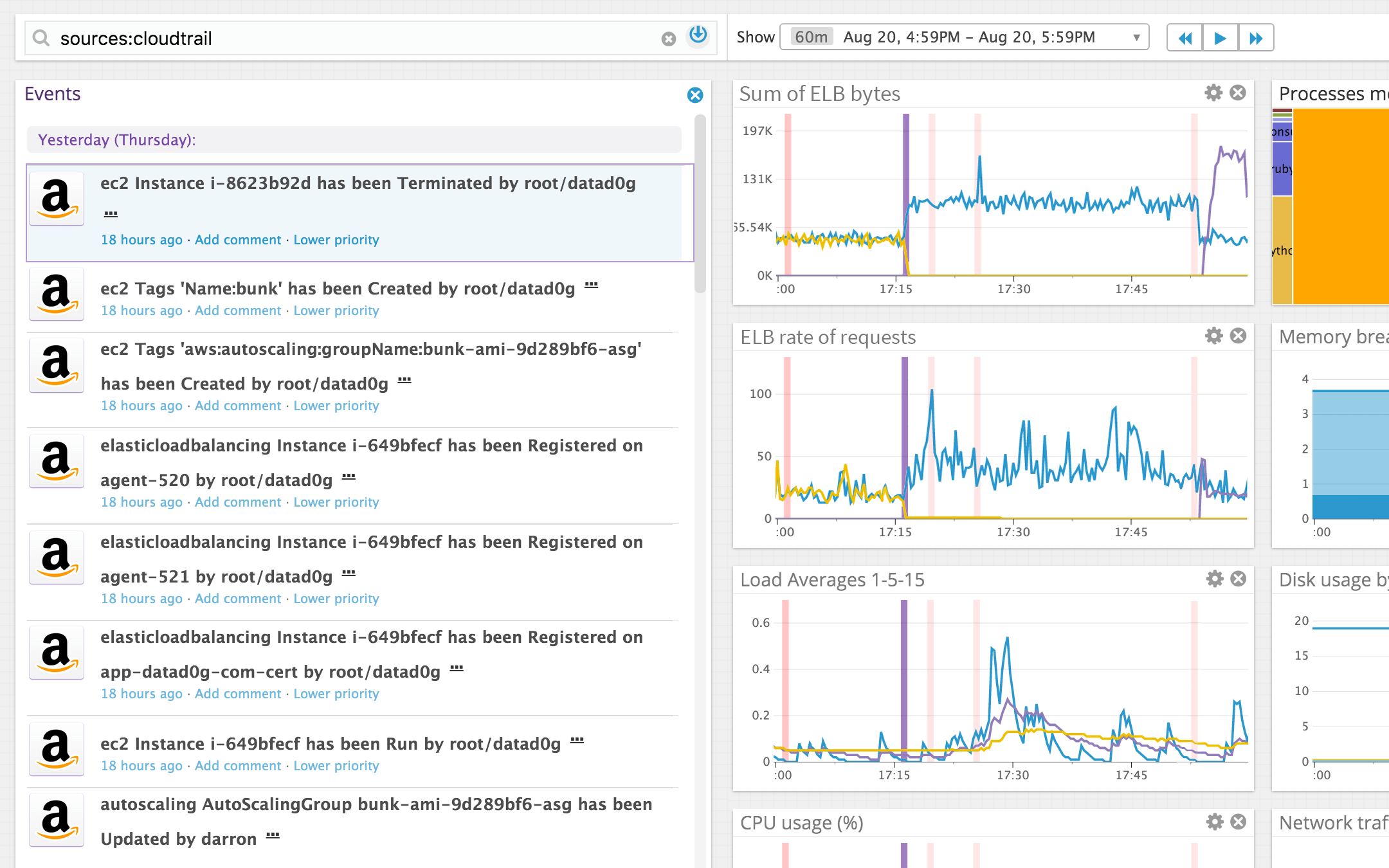 Monitor AWS Cloudwatch | Datadog