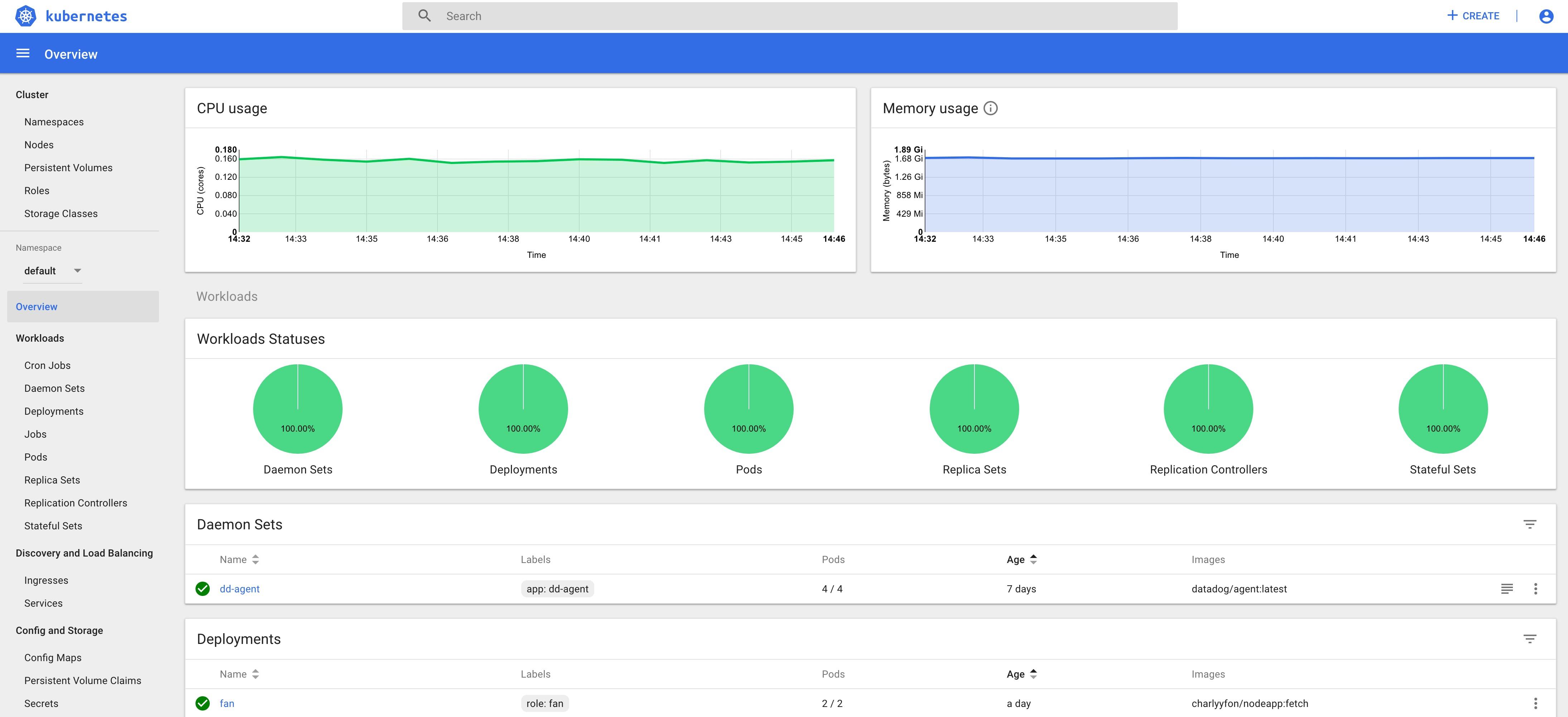 Tools for collecting Amazon EKS metrics | Datadog