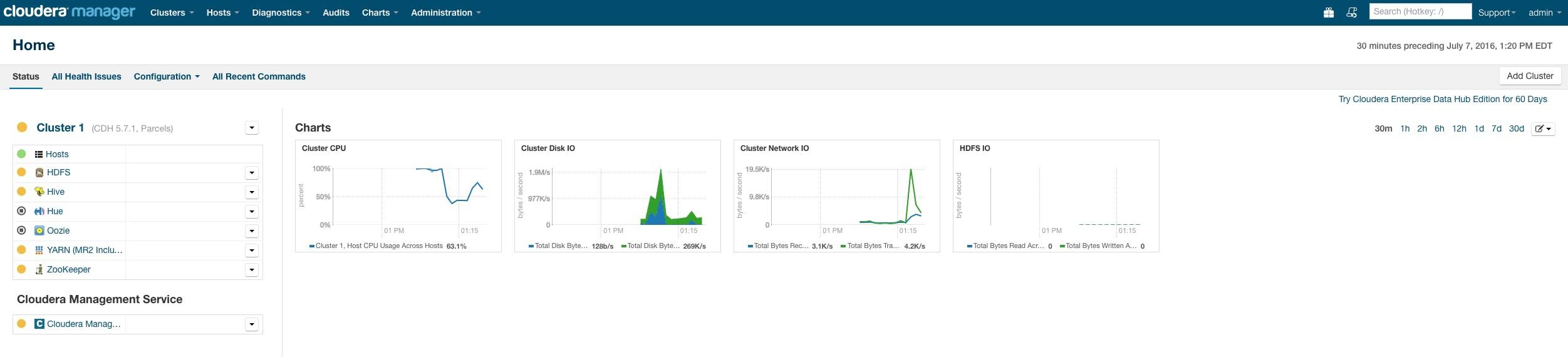 How to collect Hadoop metrics | Datadog
