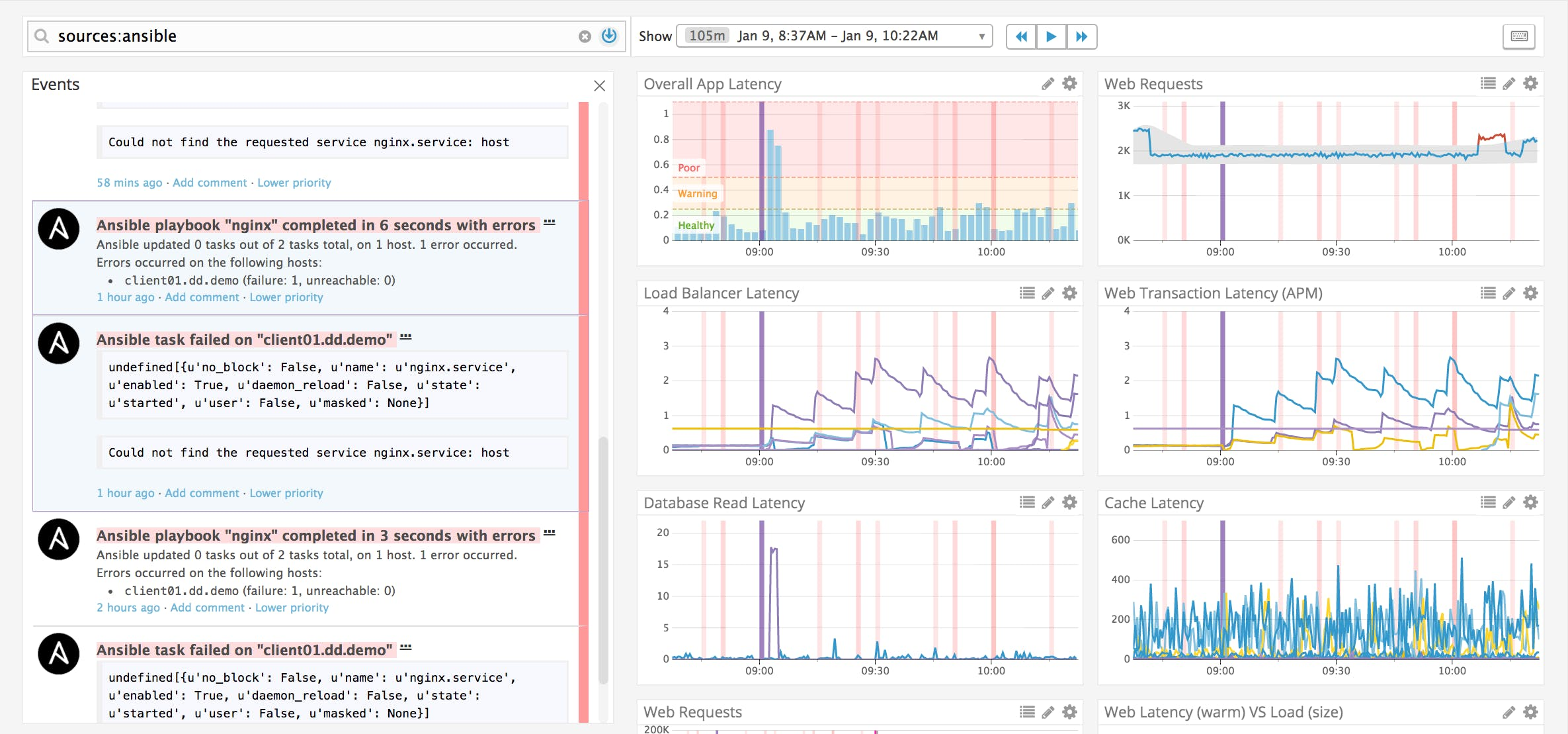 How to automate Ansible reporting + deployment of the