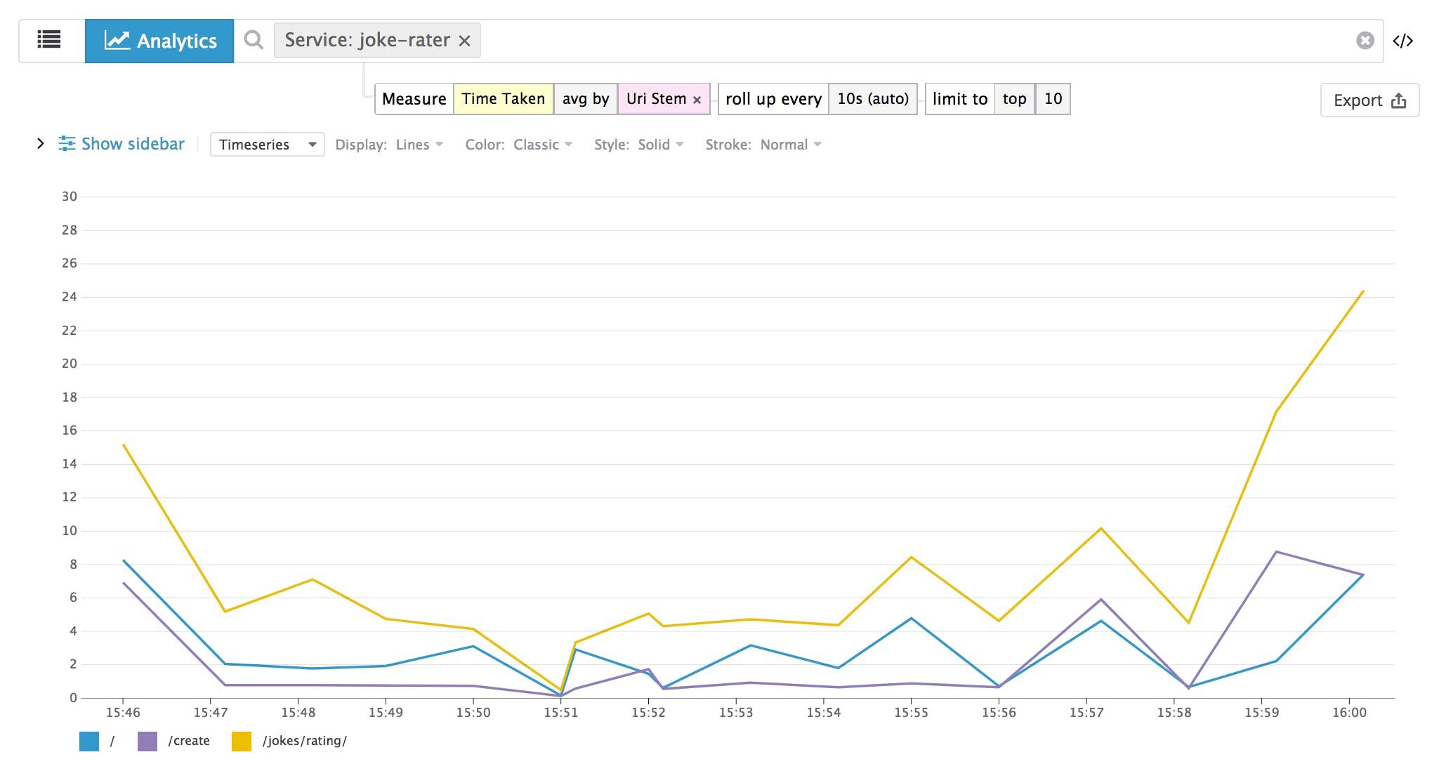 IIS monitoring with Datadog | Datadog