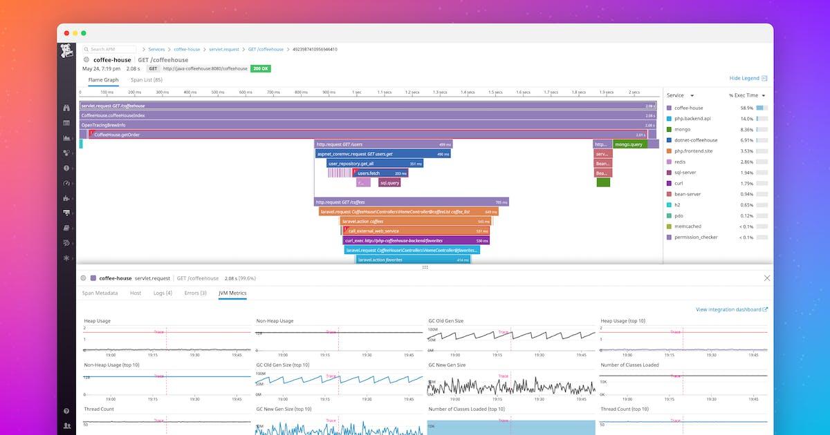 Java runtime monitoring with JVM metrics in Datadog APM