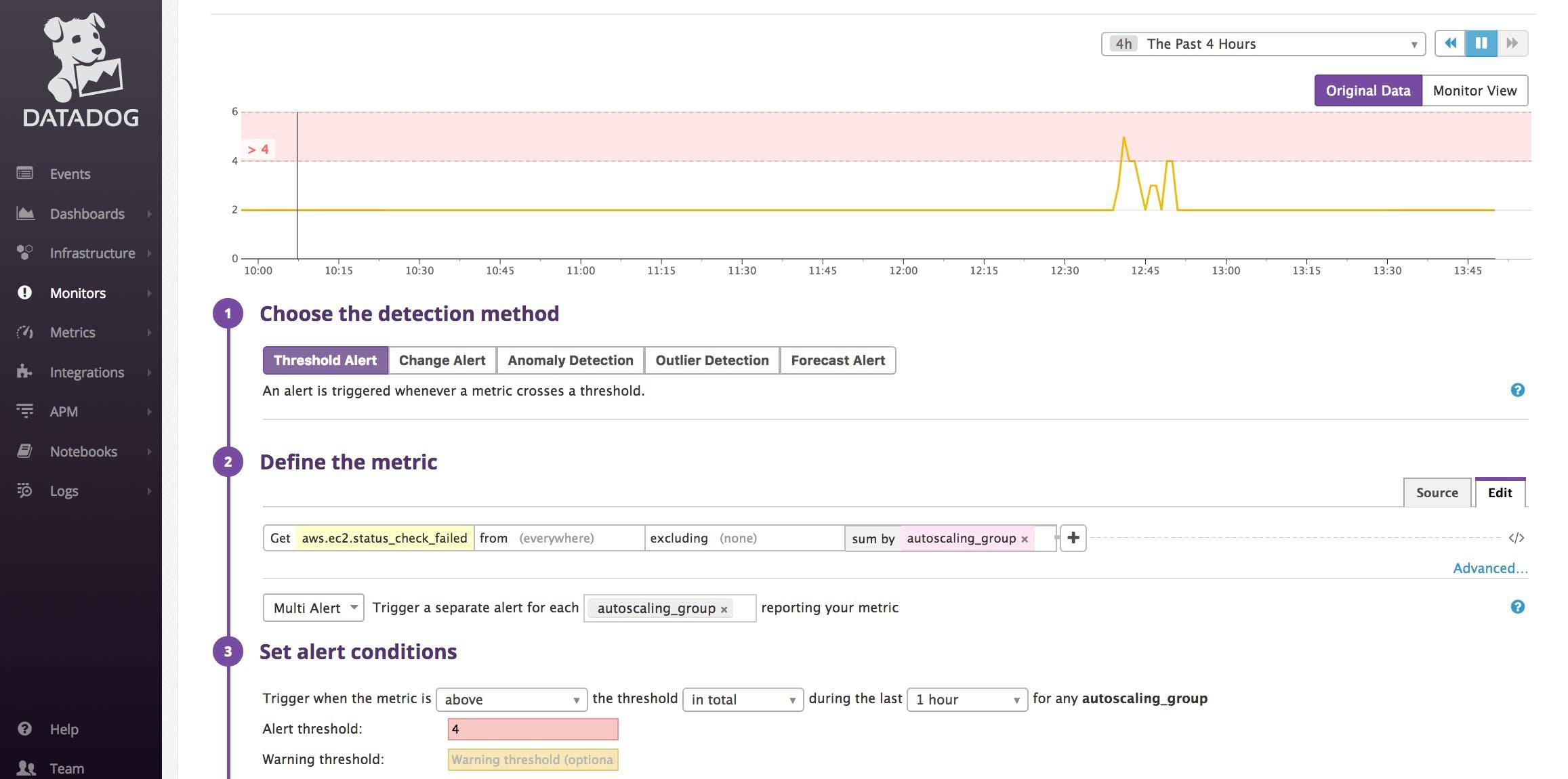 Monitor AWS Auto Scaling with Datadog | Datadog