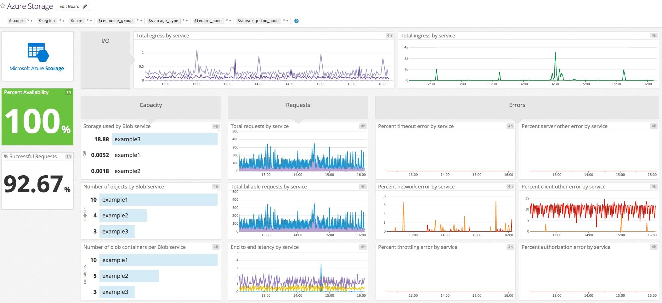 Monitor Azure Storage with Datadog   Datadog