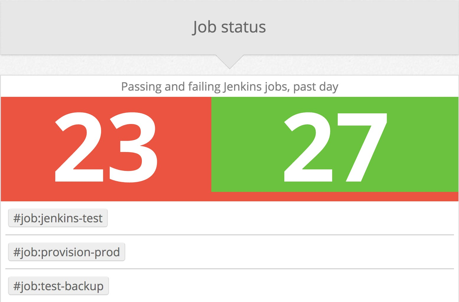 Monitor Jenkins jobs with Datadog   Datadog