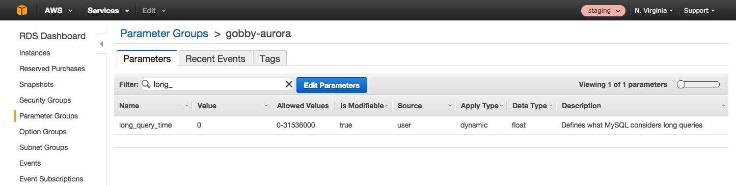 Monitoring Amazon Aurora performance metrics | Datadog