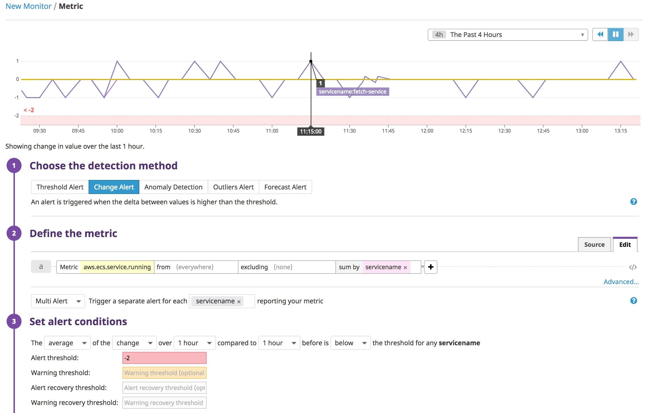 Monitoring ECS with Datadog | Datadog