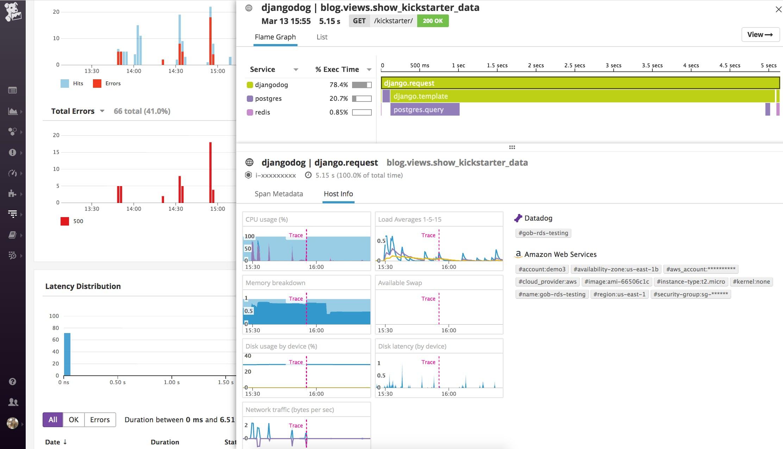 PostgreSQL RDS monitoring with Datadog   Datadog