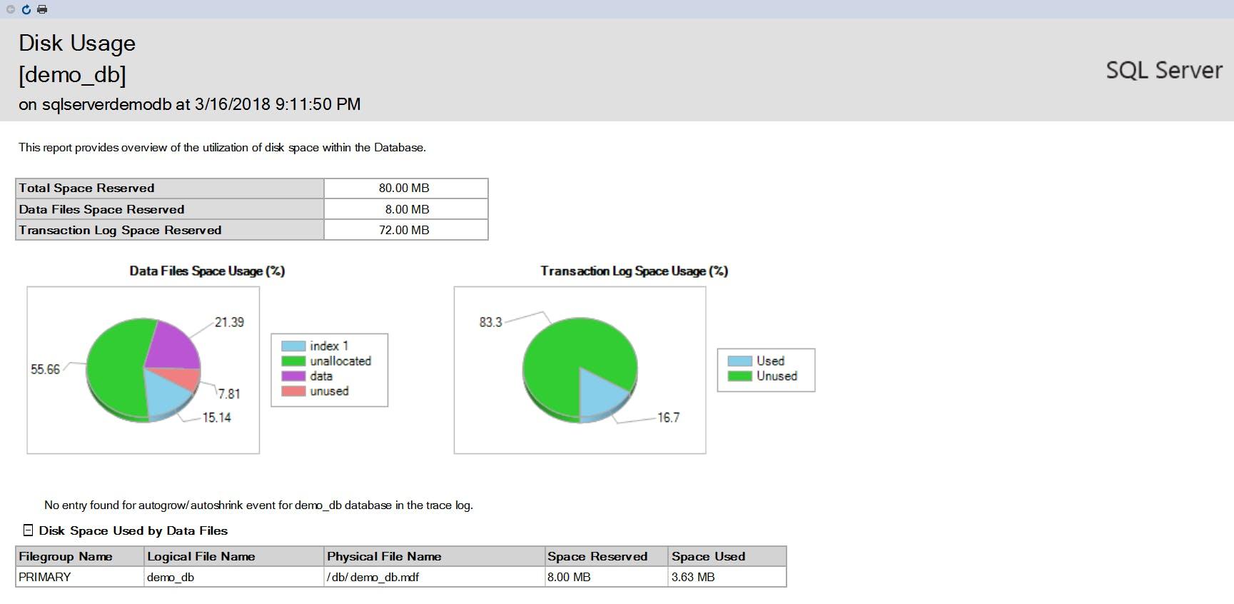 SQL Server monitoring tools | Datadog