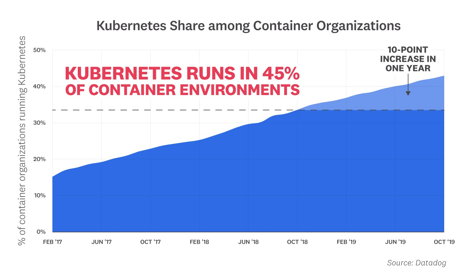 container-report-2019/container-report-2019-fact-1v2