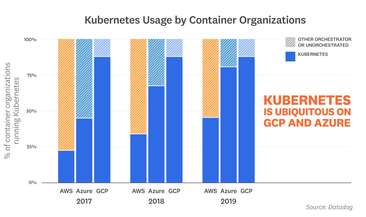 container-report-2019/container-report-2019-fact-2v2.png