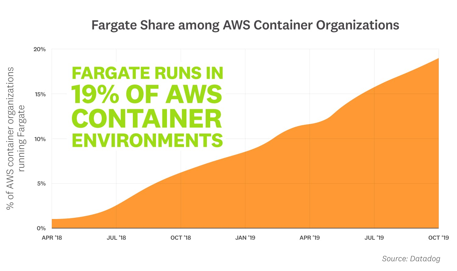 container-report-2019/container-report-2019-fact-4v2.png