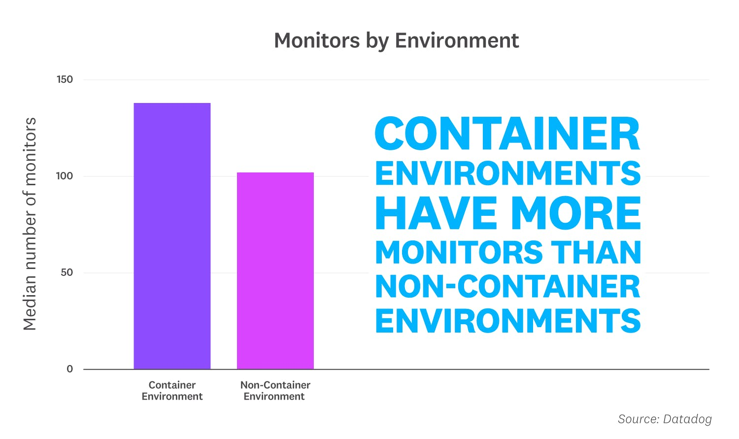 container-report/2021-container-orchestration-report-FACT-7v2
