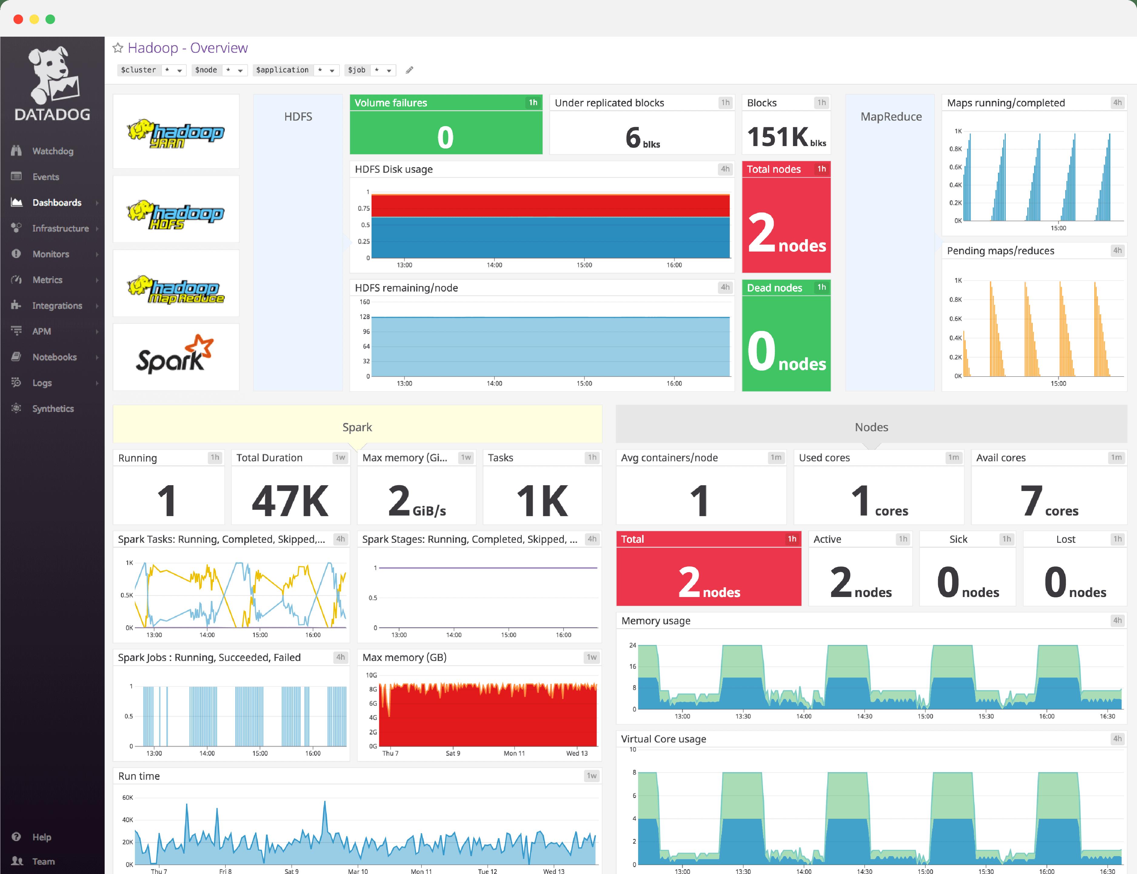dashboard/dashboard-header-hadoopv2.png