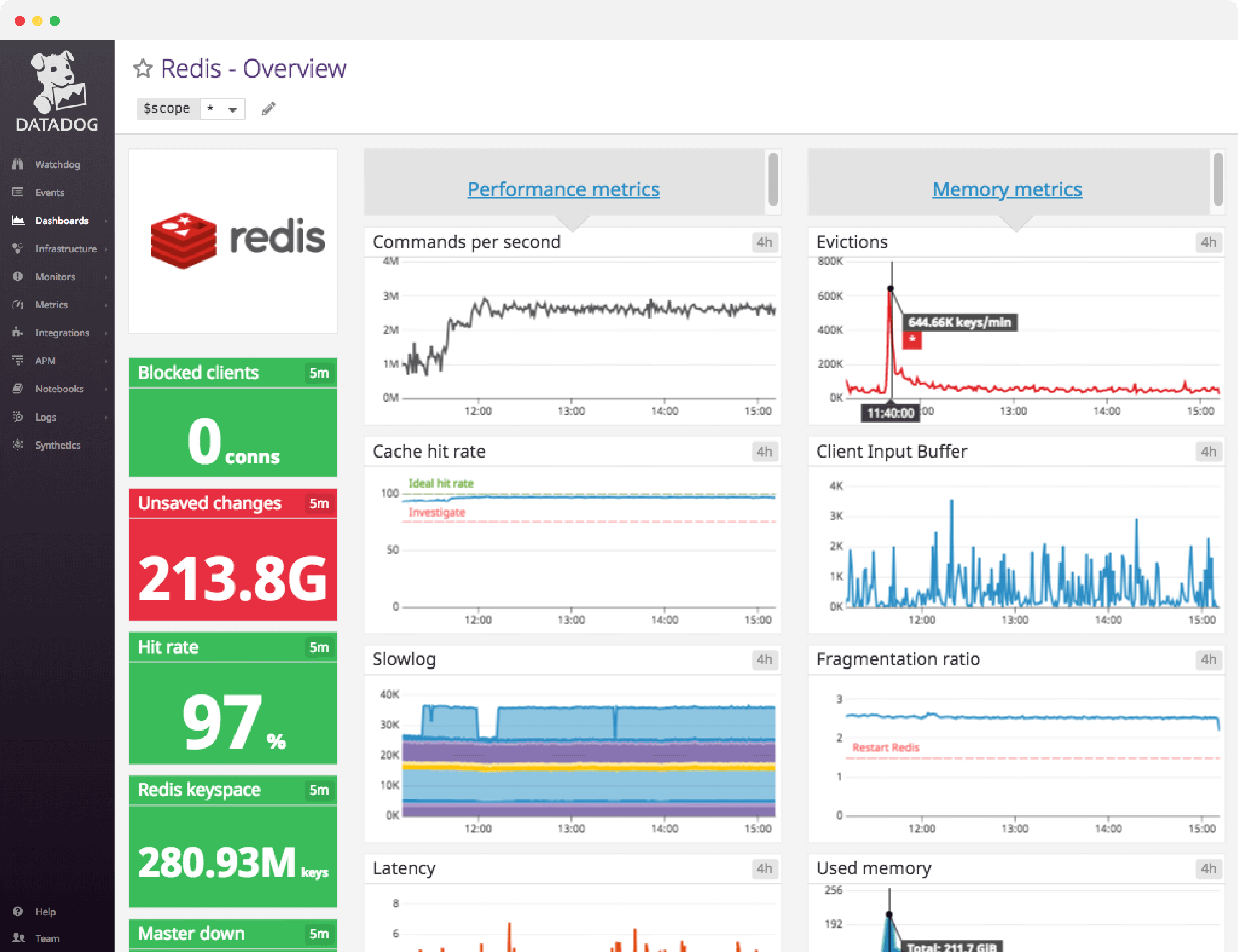 dashboard/dashboard-header-redis.png
