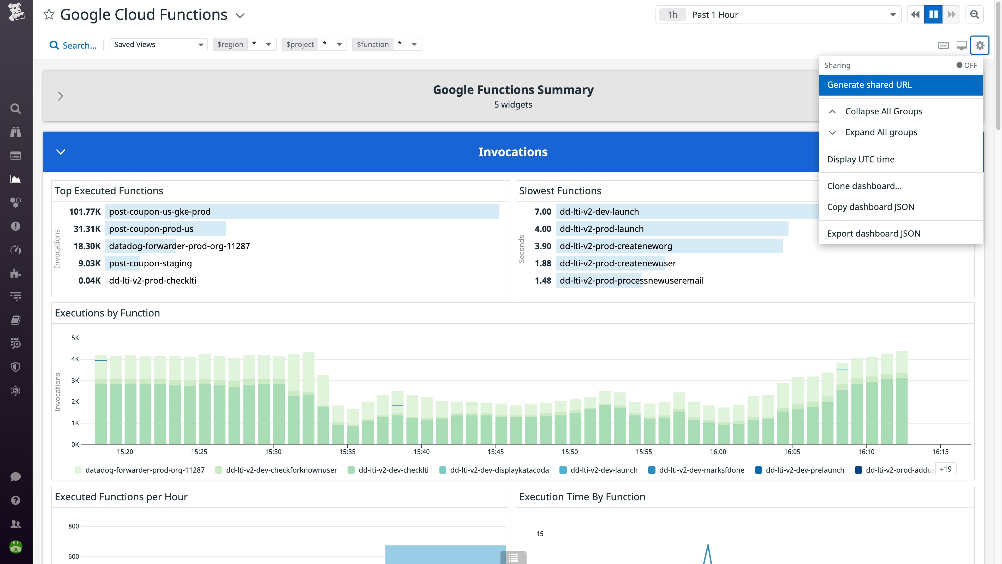Customize views and visualizations that are relevant to your team