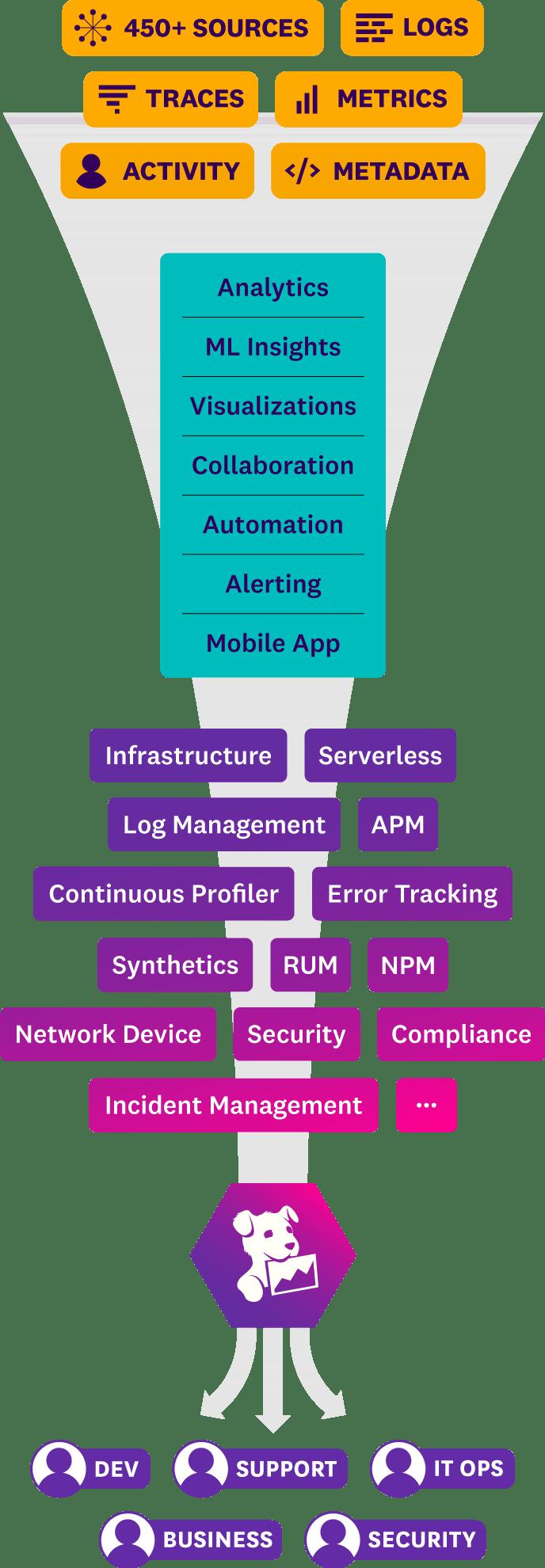 platform_diagram_lpg