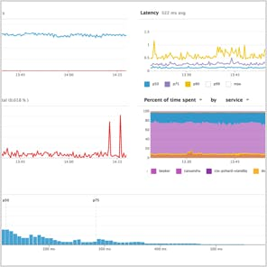 Product screenshot: infrastructure metrics