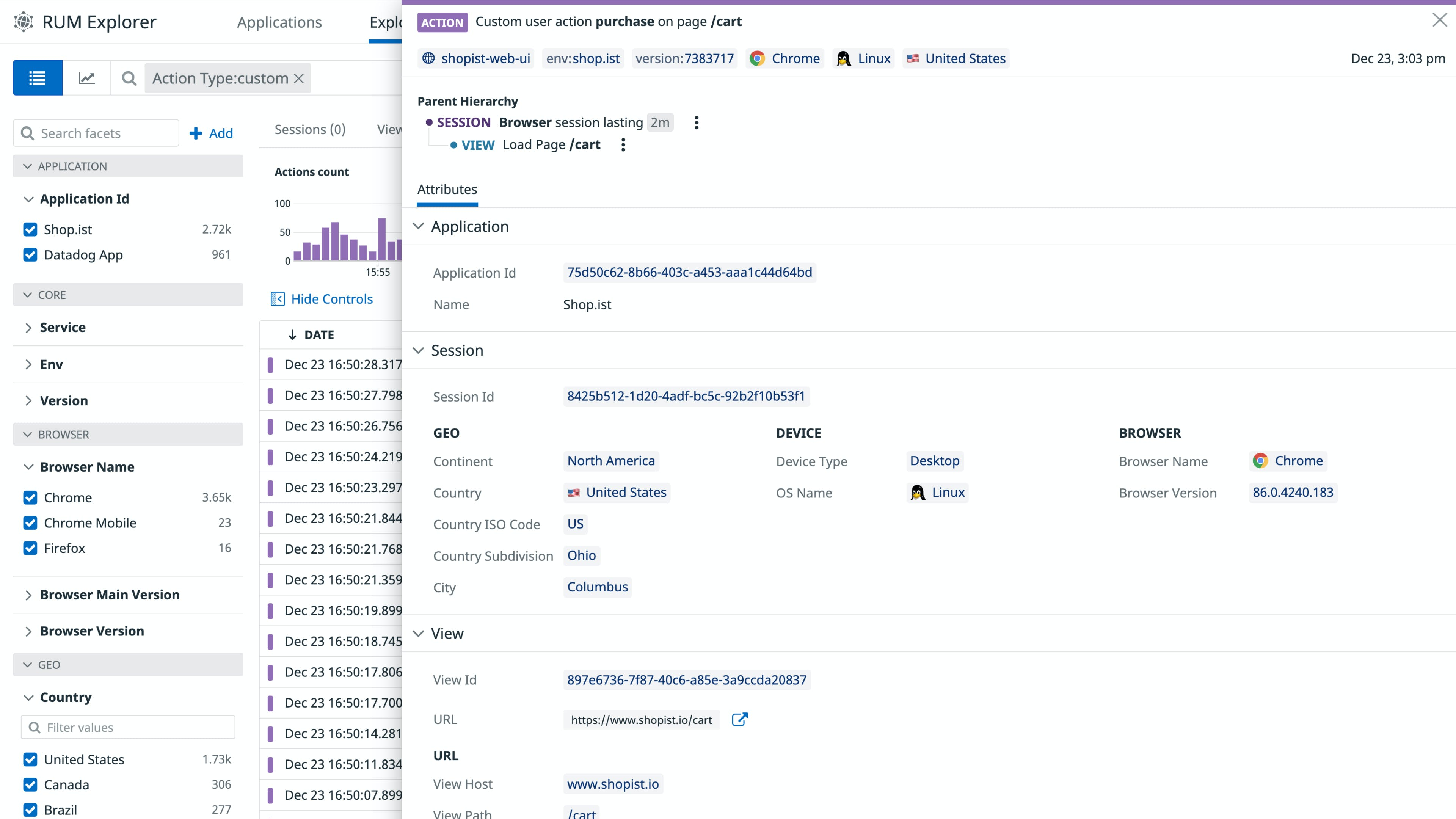 Correlate custom user actions with user impacting issues