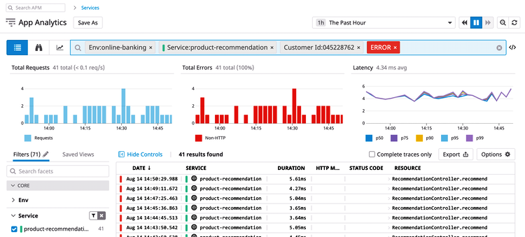 Easily drill down to get granular data about customer-facing issues.