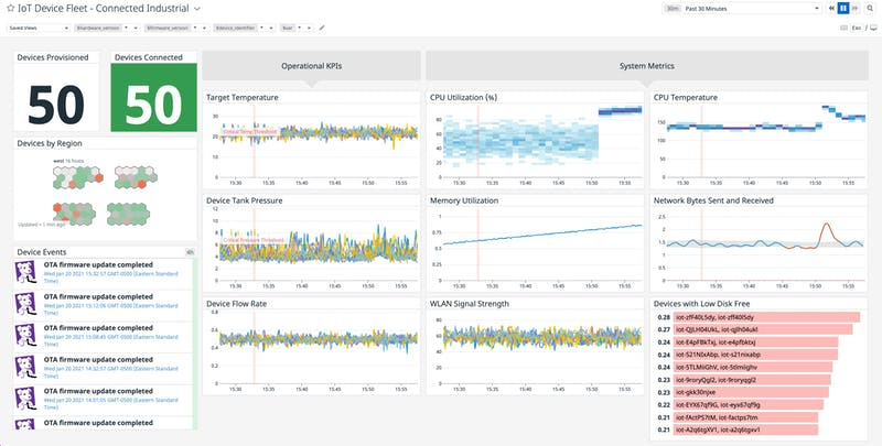 Monitor all of your IoT fleets in real time, all in a single platform.