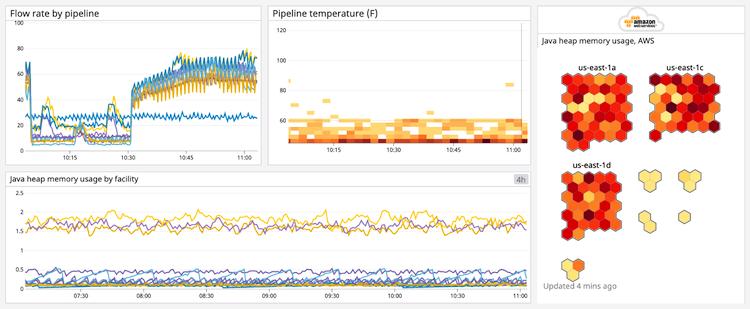 solutions-iot-monitoring-custom-metrics.png
