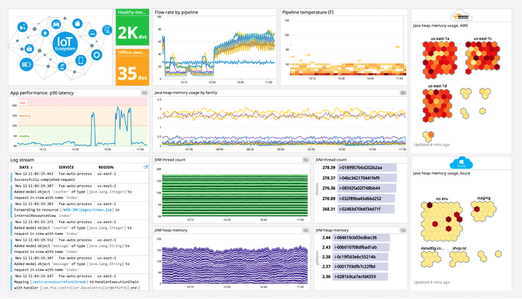 solutions-iot-monitoring-dashboard.png